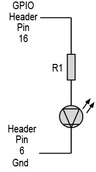 LED_output